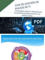 3.1 Funciones, Roles y Procesos en La Gestión de Servicios de Ti El Modelo Raci