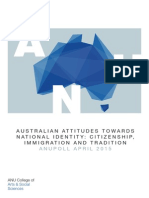 ANU polling on Australian attitudes