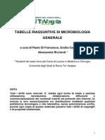Tabelle Di MicrobiologiaGenerale