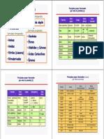 Unidad0_Repaso_grupos_funcionales.pdf