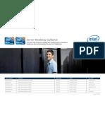 Ird q1 2010 Roadmap Server