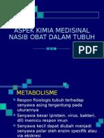 Aspek Kimia Adme Metabolisme 1