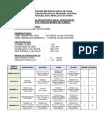 CENTRO METEOROLÓGICO REGIONAL AUSTRAL MIERCOLES 29 DE ABRIL 2015.pdf