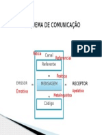 Esquema de comunicação.pptx