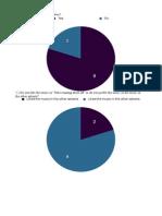 Page 1 Survey