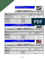 catalogo-automotriz_por_aplicacion.pdf