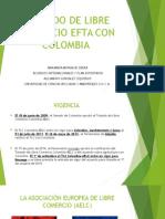 Tratado de Libre Comercio Efta Con Colombia