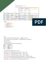 Sentence Structure Formulas