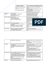 careerresearchnotesheet-jasonbarnes (2)