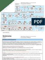 Diagrama fabricacion de equipos .ppt