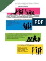 Talleres Para La Formación de Las Competencias Ciudadanas.