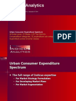 Indicus Urban Consumer Expenditure Spectrum
