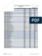 International Schools in Federal Loan Programs
