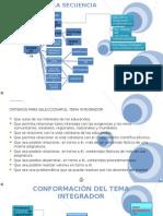 elementosdelasecuenciadidactica-100605162943-phpapp02