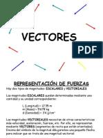 5º-VECTORES-2012.ppt