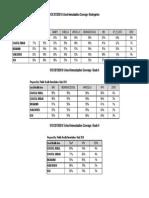 VCH 2013/2014 School Immunization Coverage