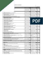 Daniel Giovanni - Orçamento Preliminar