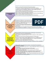 perio flow chart