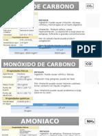 PRESENTACIÓN SUSTANCIAS Y GASES