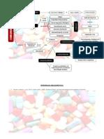 farmacologiaq
