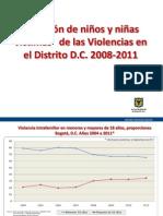 Distribución de Casos de Niños y Niñas Victimas de Violencia Intrfamiliar