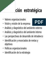 Planifición  estratégica ppt