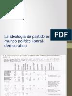 La Ideología de Partido en El Mundo Político