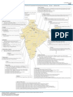 JICA funded projects in India.pdf