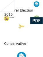 general election 2015 parties