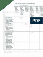 CFA Guide