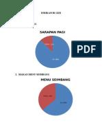 Chart Gizi Dan Rumah & Lingkungan