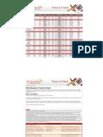 KCSL Research - Trend is Friend - 28 April 2015