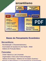 01 Resumo Evolução Economia e Administração (1)