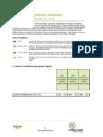 Supplier Compliance Summary