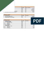 Evaluación Economica Acero Hormigon