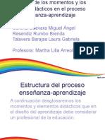 Aplicación de Los Momentos Didácticos en El Proceso Enseñanza-Aprendizaje