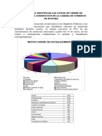 Causas de Cierre de Empresas en La Jurisdiccion de La Camara de Comercio de Duitama