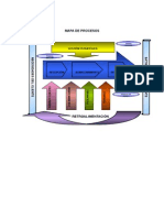 Ejemplo Mapa de Procesos caracterizacion