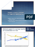 Trends in Public Support