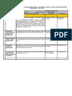 equipos_homologados_y_autorizados.pdf