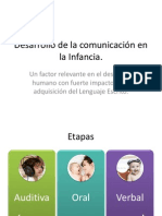 Comunicación en La Infancia
