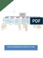 Mapa de Las Aportaciones de Los Maestros de La Calidad.