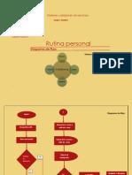 CICLO diagrama