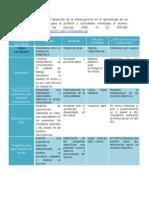 Analisis Lectura Equipo Campanario