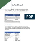 Indicadores Fnancieros (1).docx