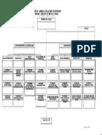 Struktur SETDA.doc