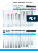 1 Tuberia PVC Presion y Junta Elastica