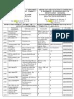 extras nomenclator 17_05_2014.pdf