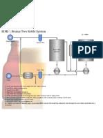 Brewery Plumbing Schematic