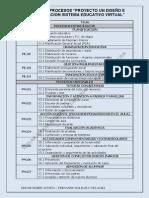 Listado de Procesos .Docxmarin